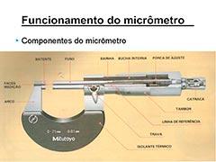 empresas de calibração de micrometro externo