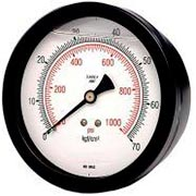 Aferição de dinamômetro